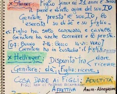 appunti-costellazioni-familiari-sistemiche-bologna-emilia-romagna-daniela-iacchelli-6-400x321 Costellazioni Familiari e Sistemiche. Come funzionano?