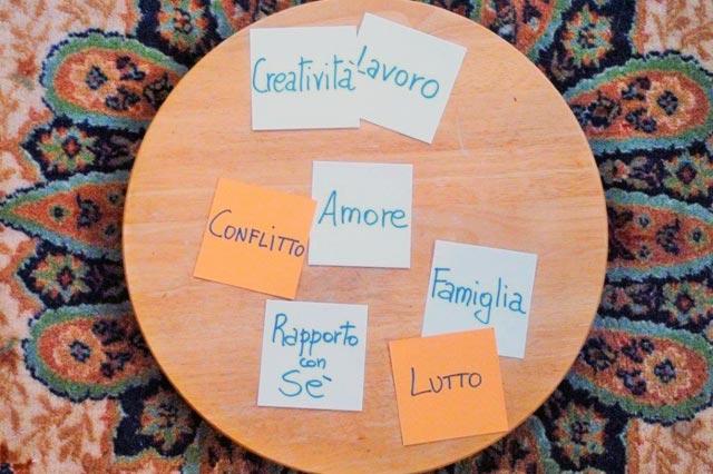 appunti-costellazioni-familiari-sistemiche-bologna-emilia-romagna-daniela-iacchelli-7 Costellazioni Familiari e Sistemiche. Come funzionano?