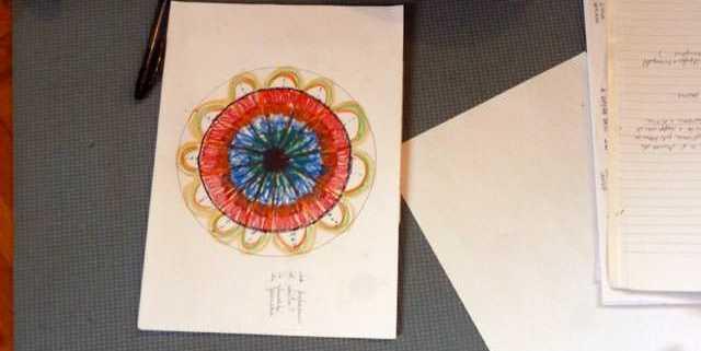 corsi-scuola-aipy-daniela-iacchelli-psicoterapeuta-bologna-640x321 Creatività del Bambino - Scuola Aipy 2015
